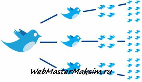 Кнопка от твиттер на сайт - кнопка tweet на WordPress и Joomla - плагины tweet.