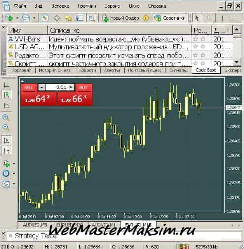 metatrader 4 CodeBase