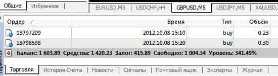 деньги в торговле