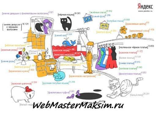 """Персональный поиск Яндекс """"Калининград"""" - Что делать вебмастеру?"""