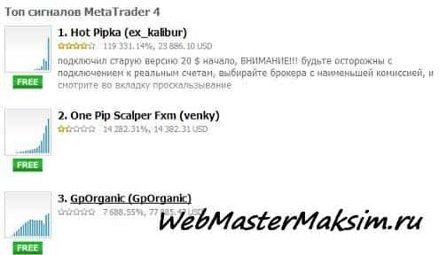 Торговые сигналы MetaTrader