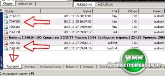 Открытые ордера вкладка торговля MT4