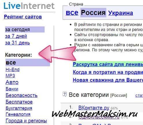 Подбор поисковых слов LiveInternet