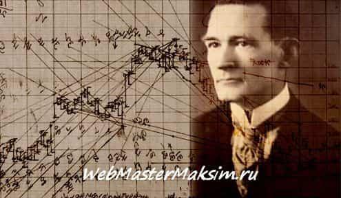 Углы Ганна в техническом анализе - прогноз котировок валют на Форекс