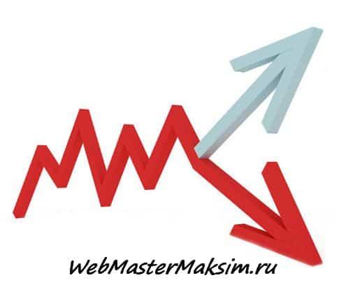 Валютное хеджирование на финансовом рынке форекс - примеры - методы - стратегии