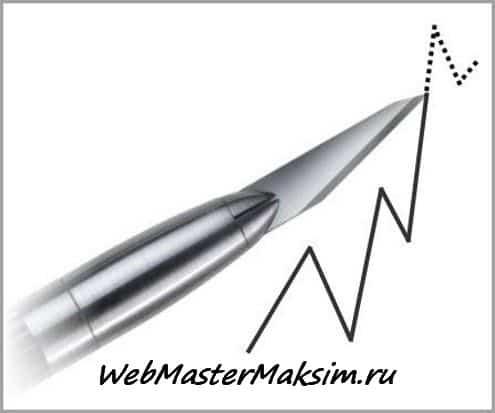 Пипсовка на Форекс - стратегия, индикатор, советник. Рискованный путь к финансовому успеху.
