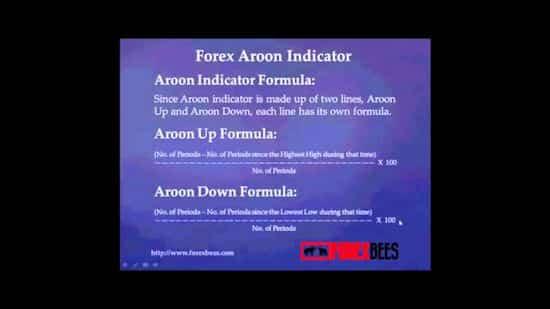 Индикатор Aroon — определяет силу тренда, точки по входу в рынок и выход