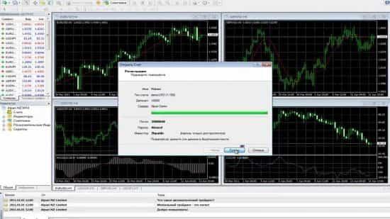 Интересные функции и инструменты торгового терминала МетаТрейдер 4