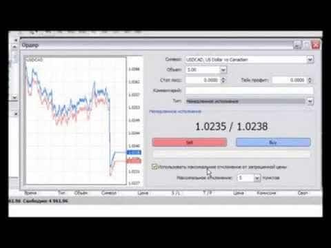 Ордера форекс — Buy Stop, Buy Limit, Sell Stop, Sell Limit — виды отложенных ордеров в MT4