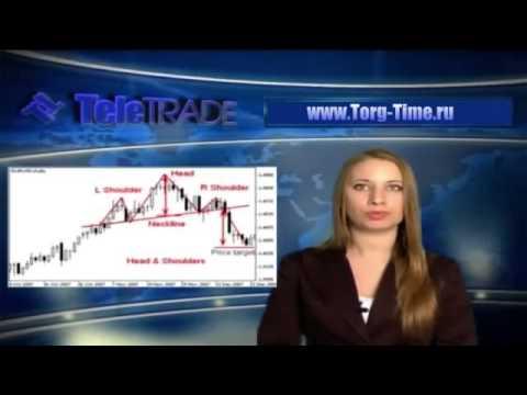 Разворот тренда — индикатор разворота тренда и фигуры