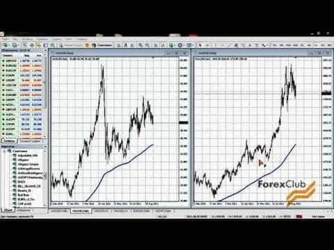 Торговля золотом на форекс (XAU/USD) — стратегия, советник forex gold trader -v1 — v2 и v3 версии.