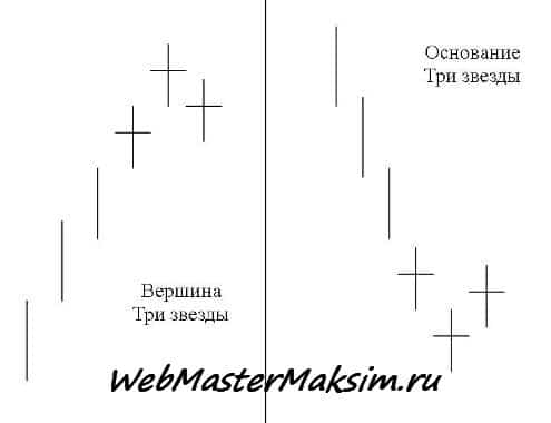Свеча доджи надгробие Эконом памятник Арка Сольвычегодск
