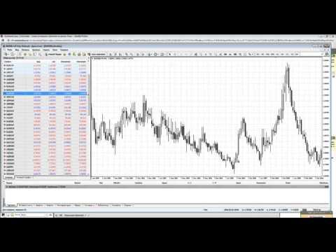Стратегия Carry Trade — метод торговли или инвестирование?