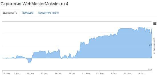 WebMasterMaksim.ru 4