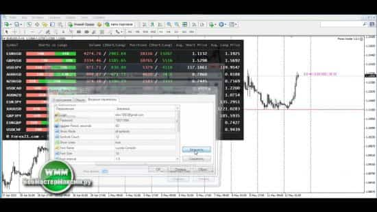 Индикатор Forex Insdider — реальные Форекс объемы