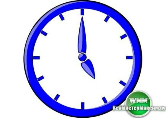 Стратегии Форекс для 5 минутного графика. Популярные примеры
