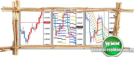 Стратегия Форекс на дневных графиках D1 – пример консерватизма