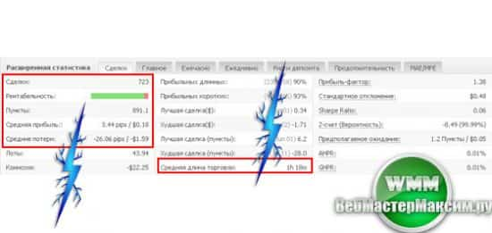 forex shocker 3.02