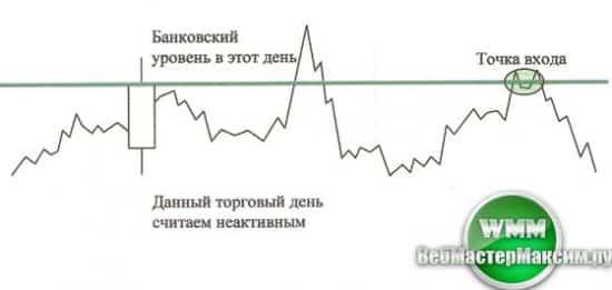 стратегия снайпер павла дмитриева