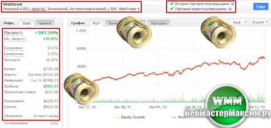 wall street recovery pro3