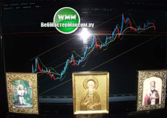 экономический календарь икона трейдера
