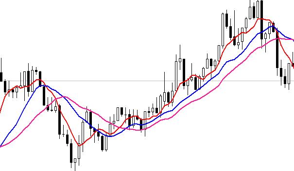 торговая система радуга
