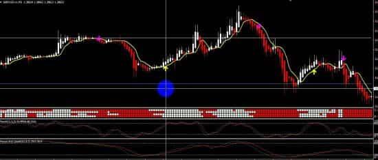 Лучшие торговые стратегии Форекс Genesis Matrix Trading
