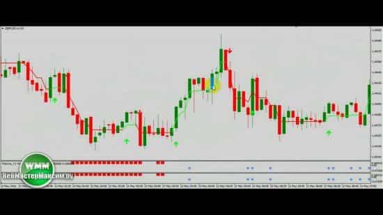Торговая система рынка форекс 10 pips a day