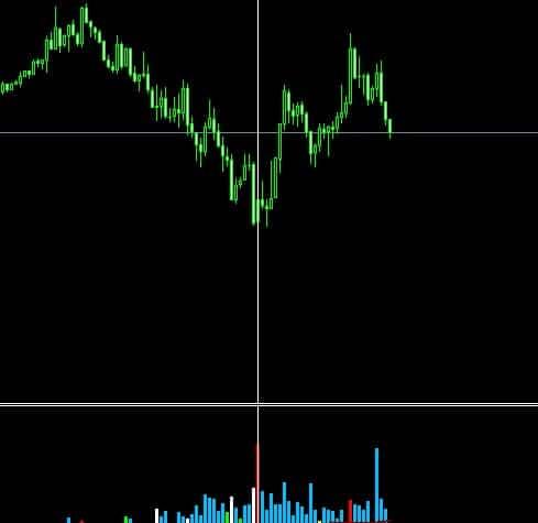 signal better