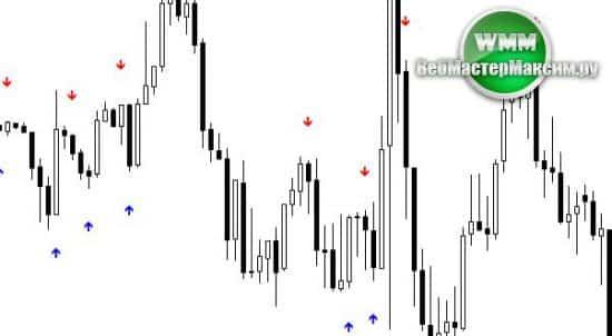 t3ma alarm indicator