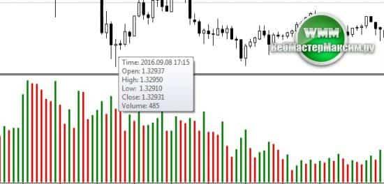 indicator-pbemov-