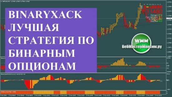 Binaryxack лучшая стратегия по бинарным опционам. Вас интересуют отзывы? Пожалуйста!