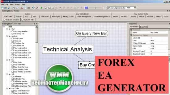 Forex EA generator, как инструмент начинающего трейдера-программиста