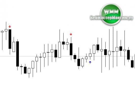 Торговля биткоинами на бинарных опционах-11