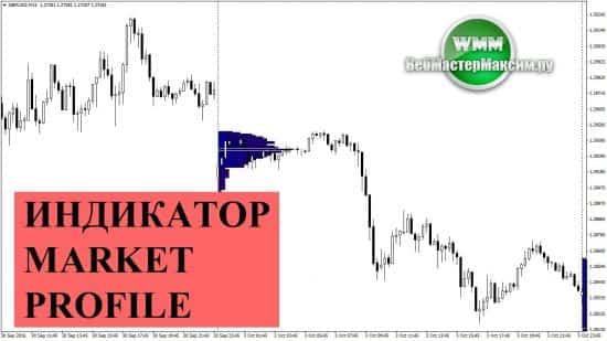 Индикатор Market profile Знакомство Видео Скачать бесплатно для mt4 Другое название Volume профиль
