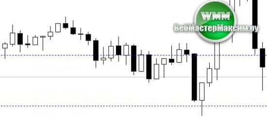 strategii-scalping-1