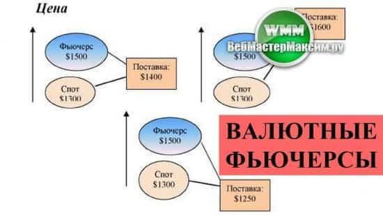 Валютные фьючерсы: плечи и другие характеристики, брокеры