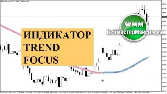 Индикатор Trend Focus — инструмент, который позволяет быстро определить тренд