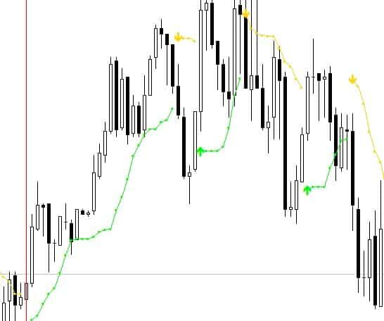 bb stop bai signal