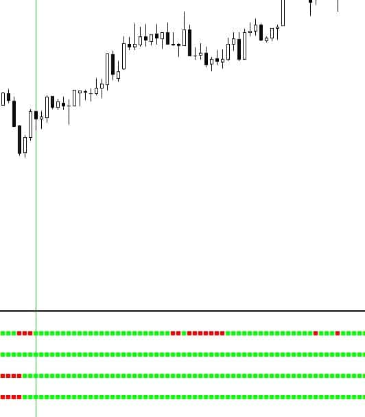 contrast bai signal 2