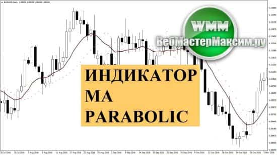 Индикатор MA Parabolic