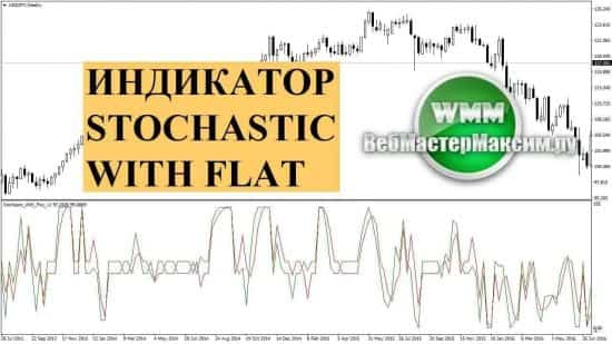Индикатор Stochastic with flat