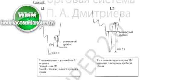 Павел Дмитриев Снайпер 3 1 2