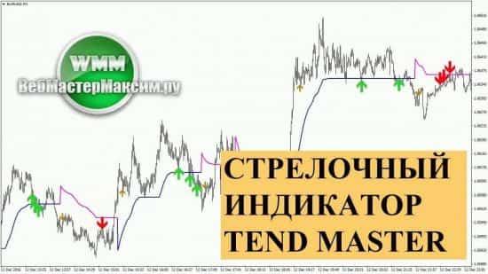 Стрелочный индикатор Trend Master