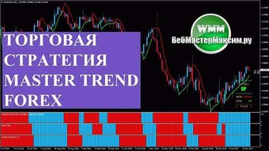 Торговая стратегия Master Trend Forex