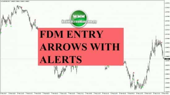 Индикатор FDM Entry Arrows with Alert