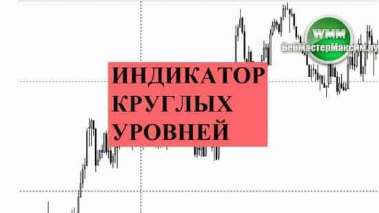Индикатор круглых уровней — важный помощник в торговле