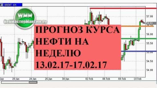 Прогноз курса нефти на неделю 13.02.2017-17.02.2017