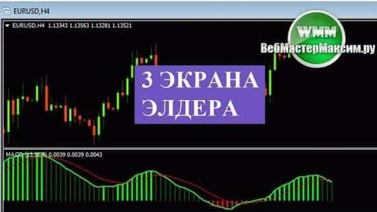 Стратегия 3 экрана Элдера в бинарных опционах