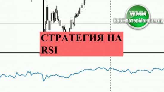 Стратегия на основе RSI